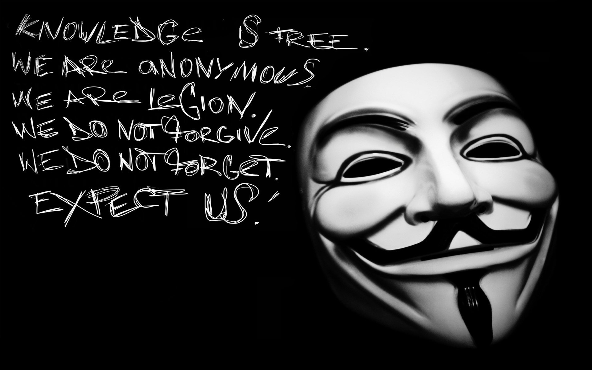 Anonymous Images with Quotes