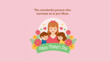 Happy Mother's Day Quote Image Background